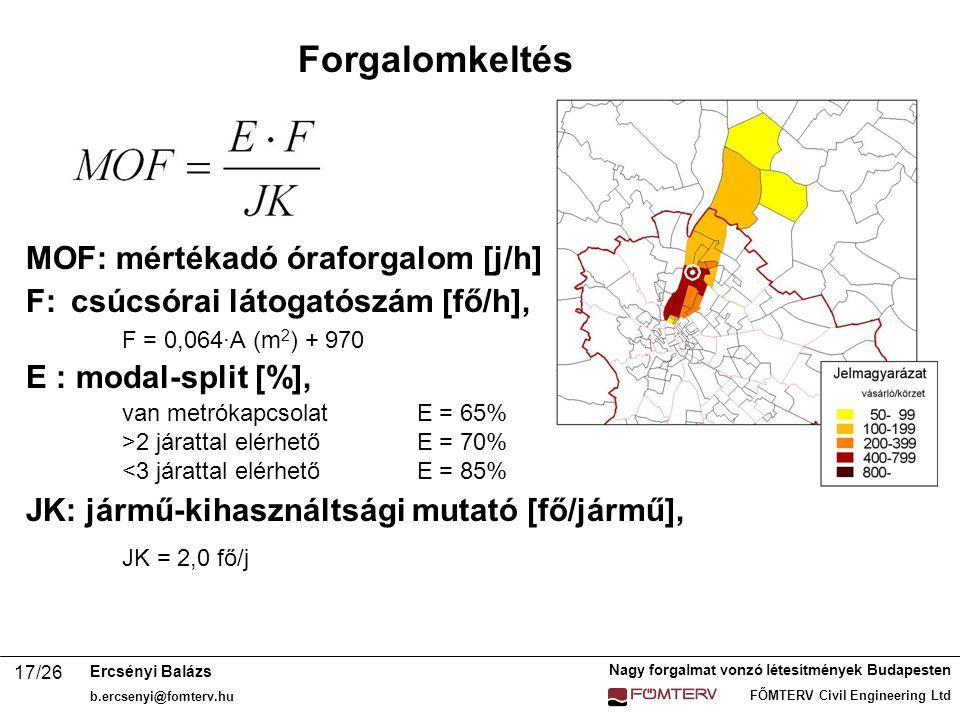 Forgalomkeltés JK = 2,0 fő/j MOF: mértékadó óraforgalom [j/h]